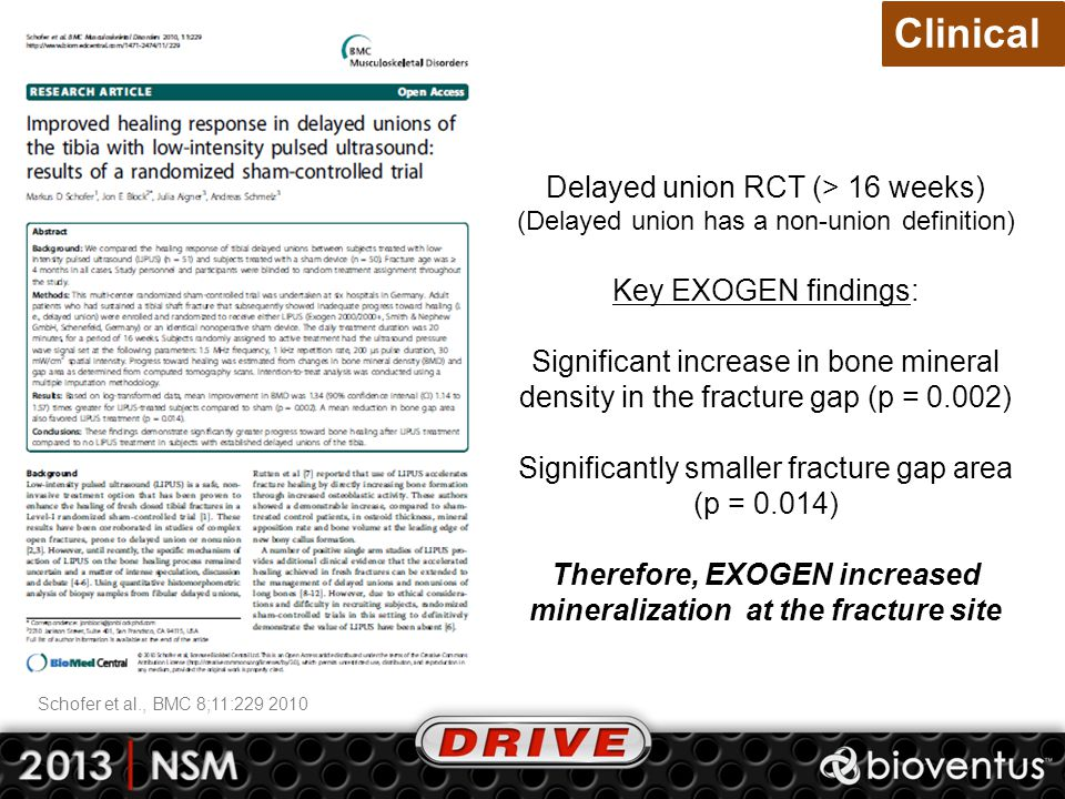 Delayed union RCT (> 16 weeks) (Delayed union has a non-union definition) Key EXOGEN findings: Significant increase in bone mineral density in the fracture gap (p = 0.002) Significantly smaller fracture gap area (p = 0.014) Therefore, EXOGEN increased mineralization at the fracture site Schofer et al., BMC 8;11:229 2010 Clinical