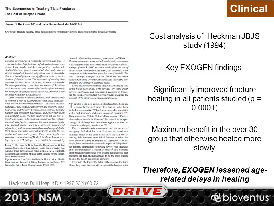 Heckman Bull Hosp Jt Dis. 1997;56(1):63-72 Cost analysis of Heckman JBJS study (1994) Key EXOGEN findings: Significantly improved fracture healing in