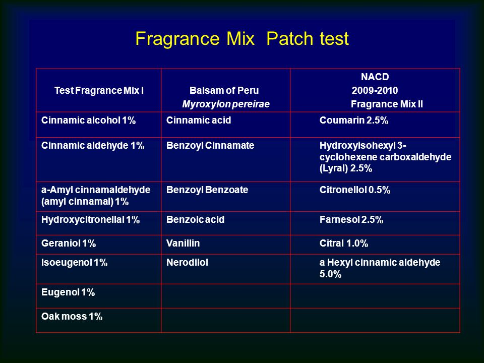 Fragrance Mix Patch test Test Fragrance Mix I Balsam of Peru Myroxylon pereirae NACD 2009-2010 Fragrance Mix II Cinnamic alcohol 1%Cinnamic acidCoumarin 2.5% Cinnamic aldehyde 1%Benzoyl CinnamateHydroxyisohexyl 3- cyclohexene carboxaldehyde (Lyral) 2.5% a-Amyl cinnamaldehyde (amyl cinnamal) 1% Benzoyl BenzoateCitronellol 0.5% Hydroxycitronellal 1%Benzoic acidFarnesol 2.5% Geraniol 1%VanillinCitral 1.0% Isoeugenol 1%Nerodilola Hexyl cinnamic aldehyde 5.0% Eugenol 1% Oak moss 1%