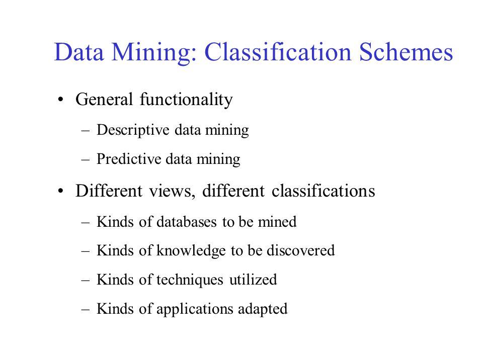 Data Mining: Classification Schemes General functionality –Descriptive data mining –Predictive data mining Different views, different classifications