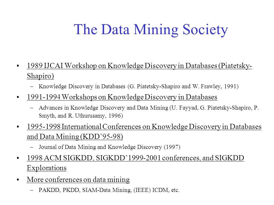 The Data Mining Society 1989 IJCAI Workshop on Knowledge Discovery in Databases (Piatetsky- Shapiro) –Knowledge Discovery in Databases (G.