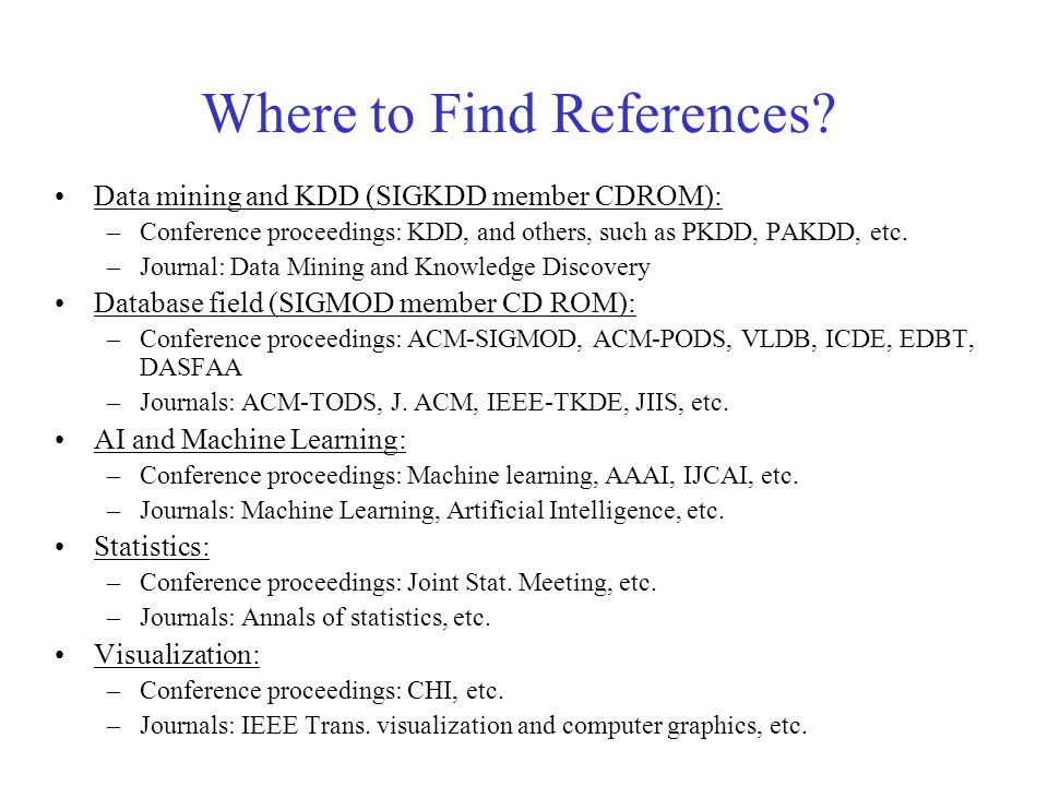 Where to Find References.