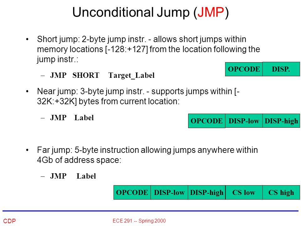 CDP ECE 291 -- Spring 2000 Unconditional Jump (JMP) Short jump: 2-byte jump instr.