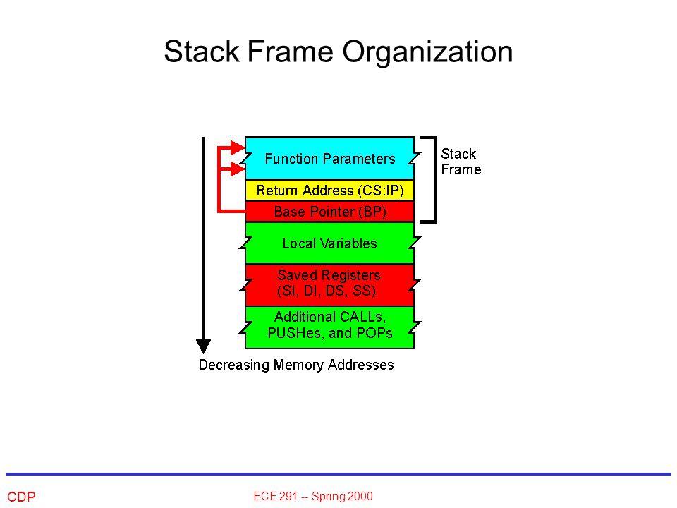 CDP ECE 291 -- Spring 2000 Stack Frame Organization