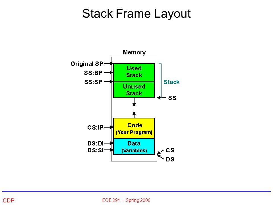 CDP ECE 291 -- Spring 2000 Stack Frame Layout