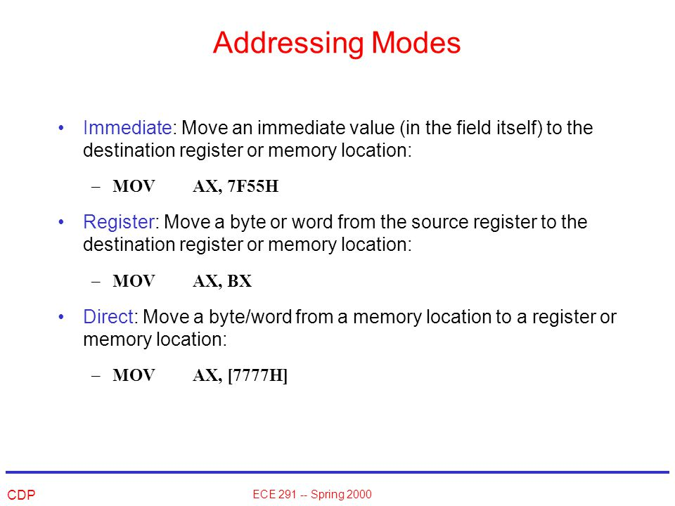 CDP ECE 291 -- Spring 2000 Addressing Modes Immediate: Move an immediate value (in the field itself) to the destination register or memory location: –MOVAX, 7F55H Register: Move a byte or word from the source register to the destination register or memory location: –MOVAX, BX Direct: Move a byte/word from a memory location to a register or memory location: –MOVAX, [7777H]