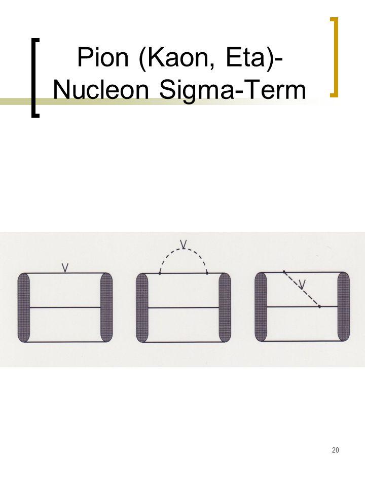 20 Pion (Kaon, Eta)- Nucleon Sigma-Term