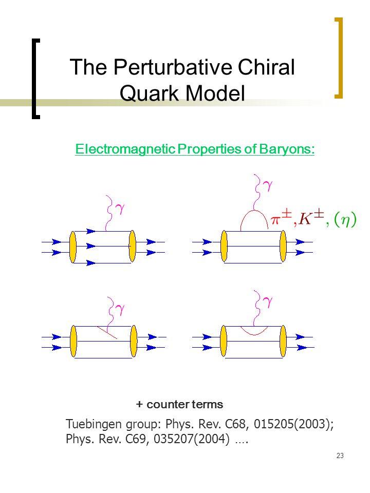 23 The Perturbative Chiral Quark Model + counter terms Electromagnetic Properties of Baryons: Tuebingen group: Phys. Rev. C68, 015205(2003); Phys. Rev