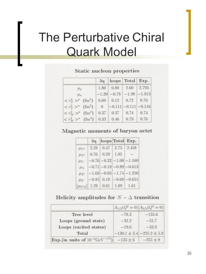26 The Perturbative Chiral Quark Model
