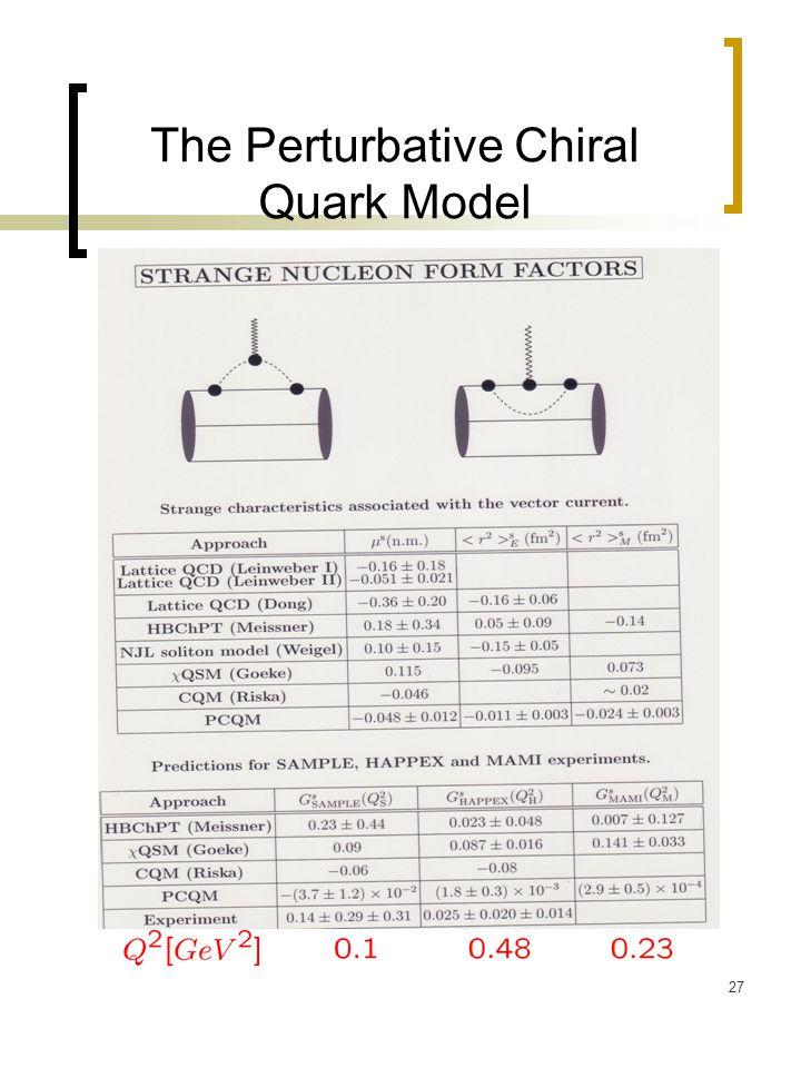 27 The Perturbative Chiral Quark Model