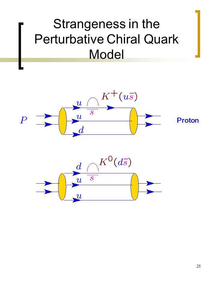28 Strangeness in the Perturbative Chiral Quark Model Proton