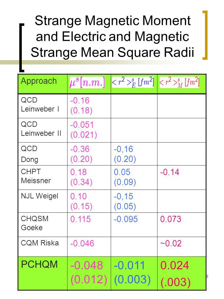 29 Strange Magnetic Moment and Electric and Magnetic Strange Mean Square Radii Approach QCD Leinweber I -0.16 (0.18) QCD Leinweber II -0.051 (0.021) Q