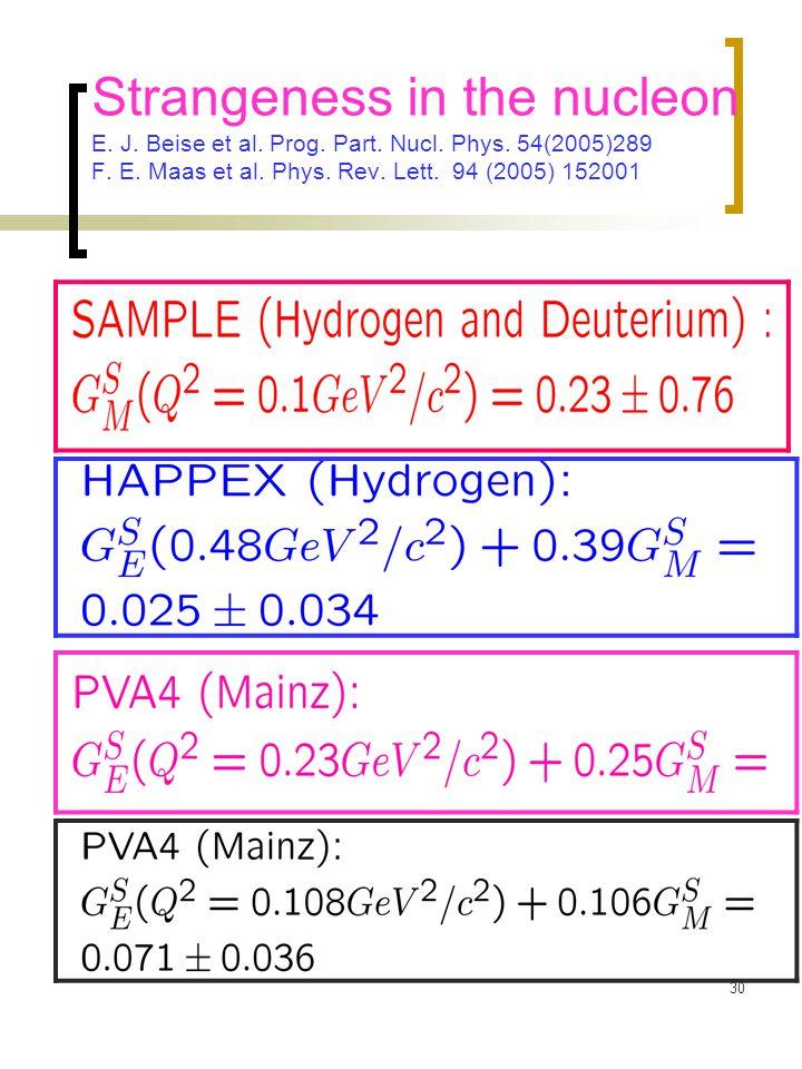 30 Strangeness in the nucleon E. J. Beise et al. Prog. Part. Nucl. Phys. 54(2005)289 F. E. Maas et al. Phys. Rev. Lett. 94 (2005) 152001