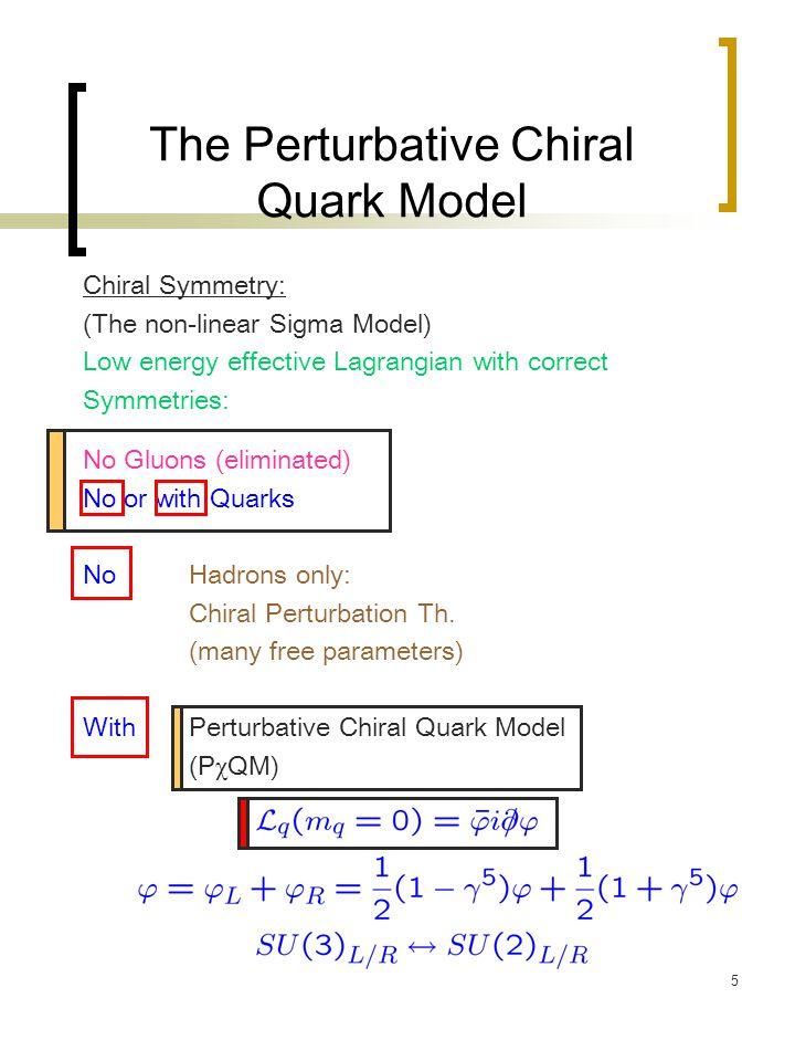 6 The Perturbative Chiral Quark Model (Effective Lagrangian) Chiral Perturbation Theory  PT)  Gluons eliminated Quarks eliminated Perturbative Chiral Quark Model (P χ QM) Gluons eliminated With Quarks