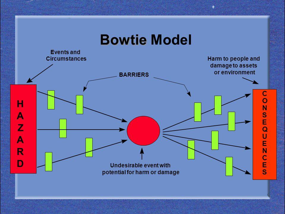 B A + - Un +20040 -000 Un1000 BABA +- + 10 - 00 Problem 1 Distribution: Proportion method 4