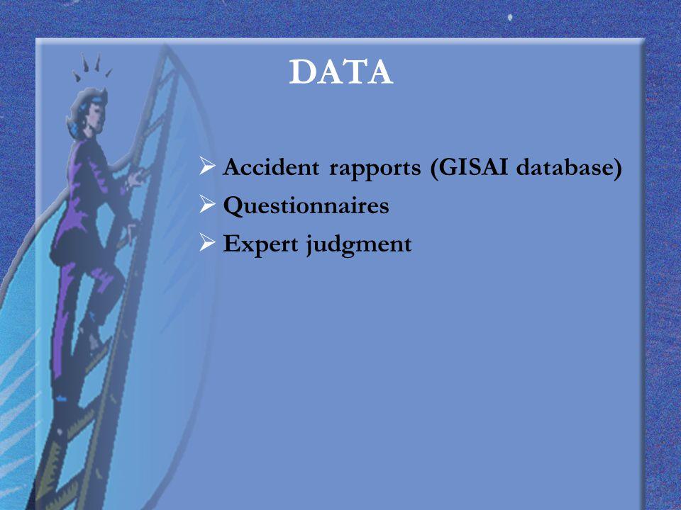 Conclusion  The results are good (despite some strange phenomena in data)  Interesting combination of data sources.