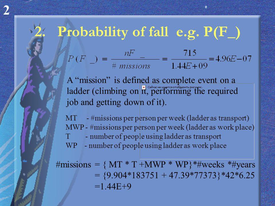 2. Probability of fall e.g.