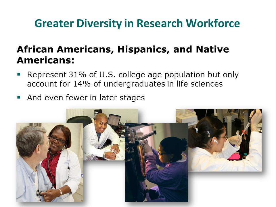 Greater Diversity in Research Workforce African Americans, Hispanics, and Native Americans:  Represent 31% of U.S.