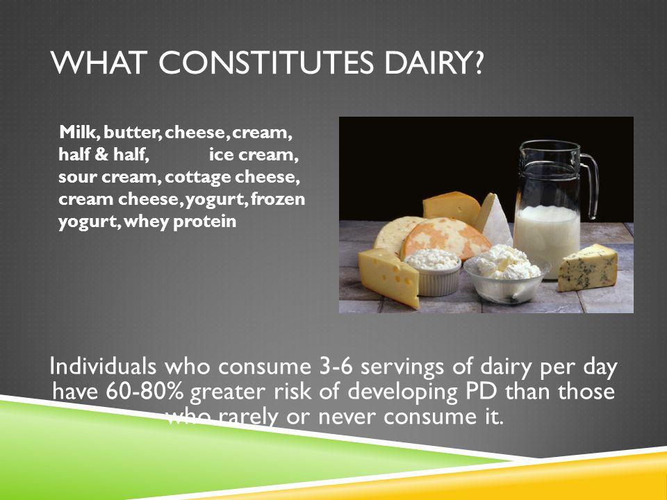 WHAT CONSTITUTES DAIRY? Milk, butter, cheese, cream, half & half, ice cream, sour cream, cottage cheese, cream cheese, yogurt, frozen yogurt, whey pro