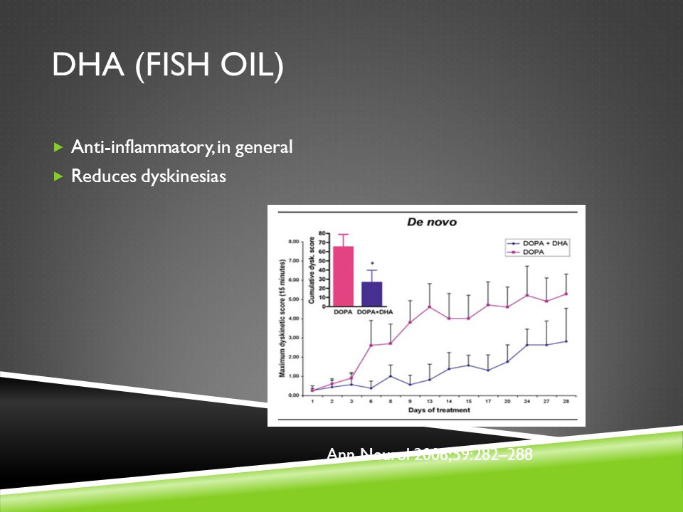DHA (FISH OIL)  Anti-inflammatory, in general  Reduces dyskinesias Ann Neurol 2006;59:282–288