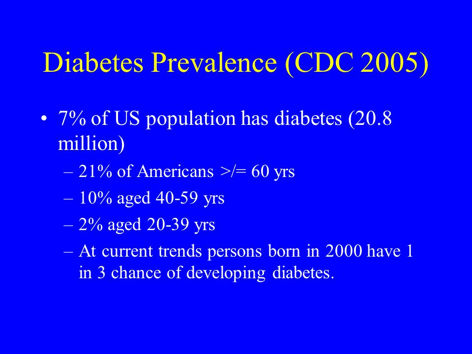 Diabetes Prevalence (CDC 2005) 7% of US population has diabetes (20.8 million) –21% of Americans >/= 60 yrs –10% aged 40-59 yrs –2% aged 20-39 yrs –At