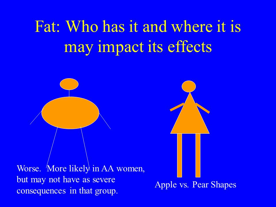 Fat: Who has it and where it is may impact its effects Worse. More likely in AA women, but may not have as severe consequences in that group. Apple vs