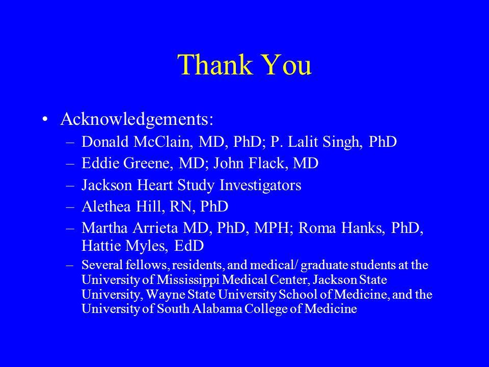 Thank You Acknowledgements: –Donald McClain, MD, PhD; P. Lalit Singh, PhD –Eddie Greene, MD; John Flack, MD –Jackson Heart Study Investigators –Alethe