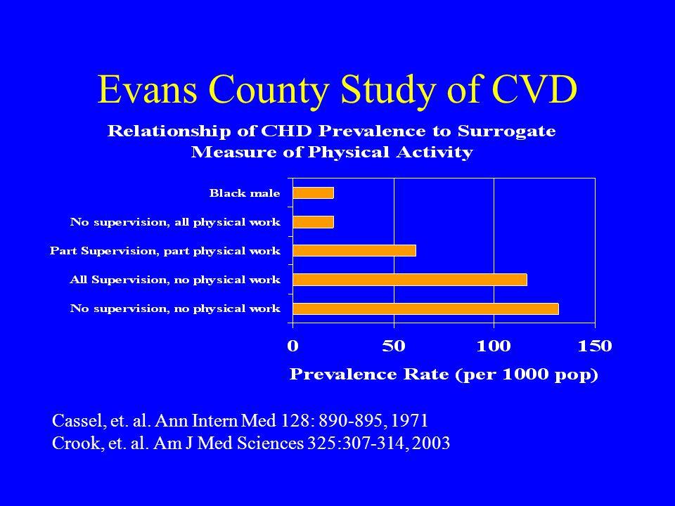 Evans County Study of CVD Cassel, et. al. Ann Intern Med 128: 890-895, 1971 Crook, et. al. Am J Med Sciences 325:307-314, 2003