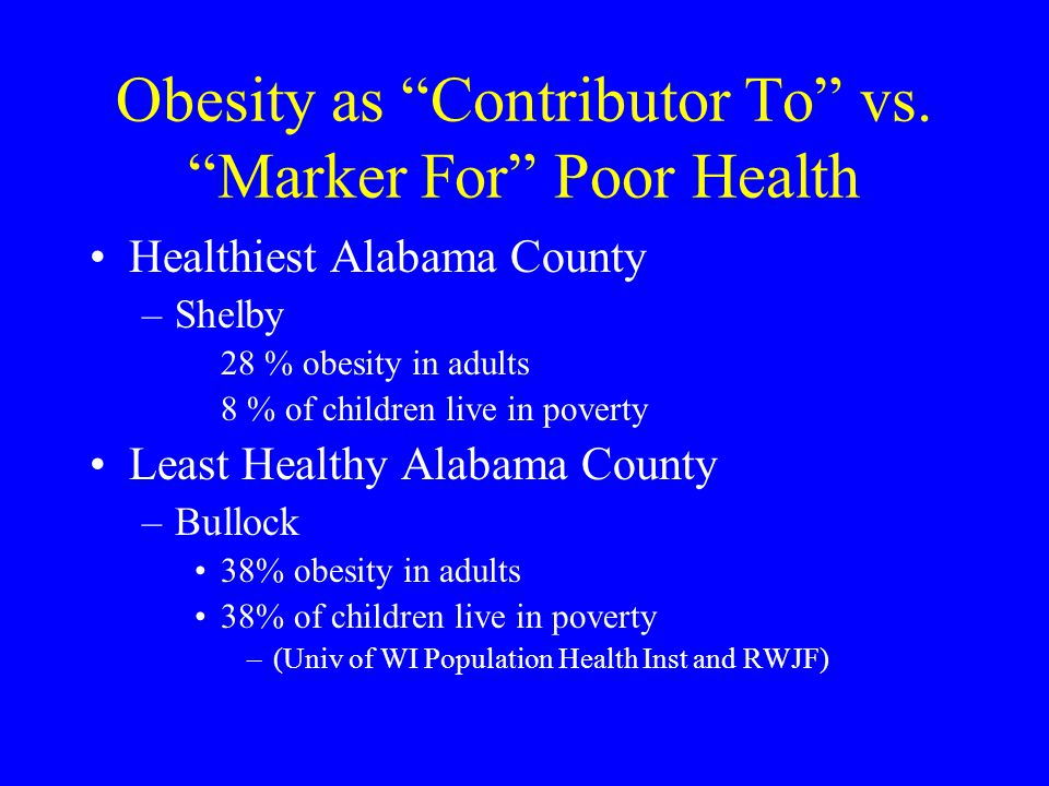 """Obesity as """"Contributor To"""" vs. """"Marker For"""" Poor Health Healthiest Alabama County –Shelby 28 % obesity in adults 8 % of children live in poverty Leas"""