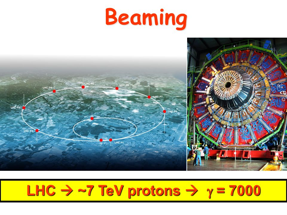 Beaming LHC  ~7 TeV protons   = 7000