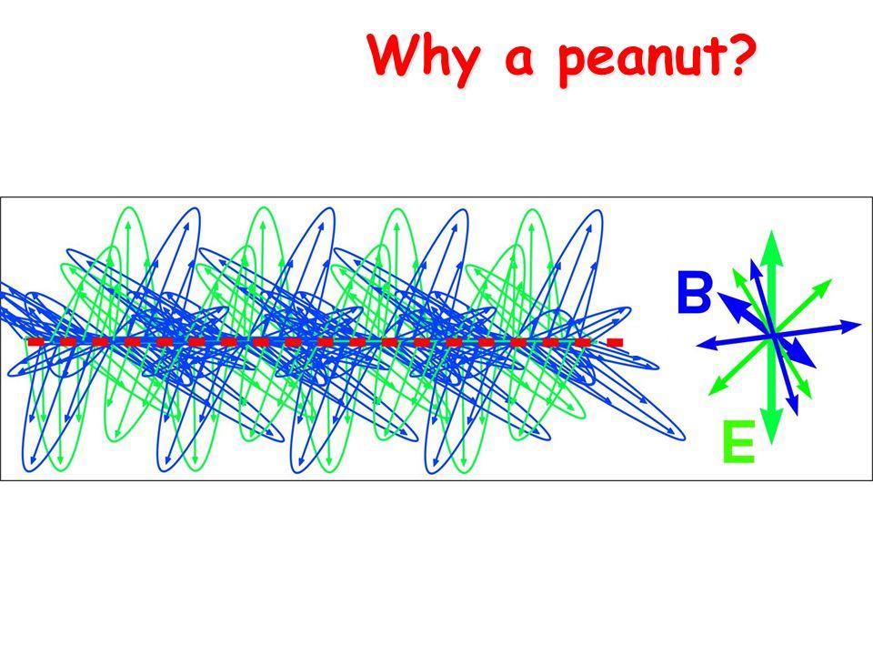 Why a peanut?