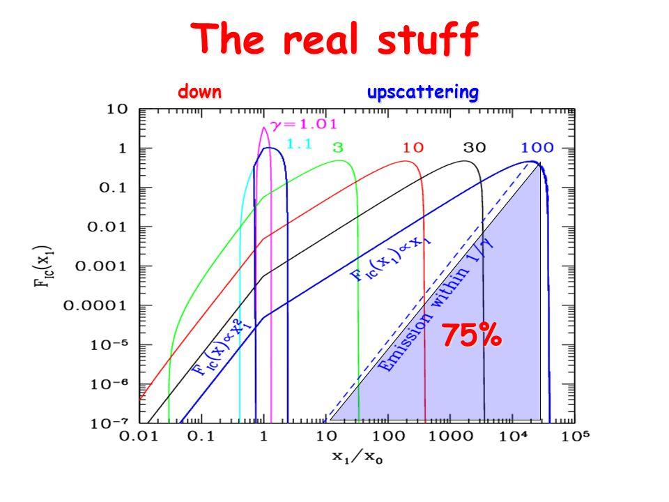 downupscattering 75%