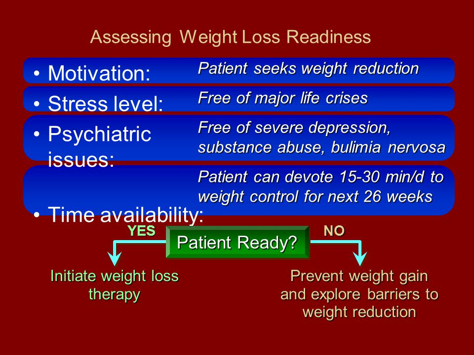 Assessing Weight Loss Readiness Motivation: Stress level: Psychiatric issues: Time availability: Patient seeks weight reduction Free of major life crises Free of severe depression, substance abuse, bulimia nervosa Patient can devote 15-30 min/d to weight control for next 26 weeks Patient Ready.