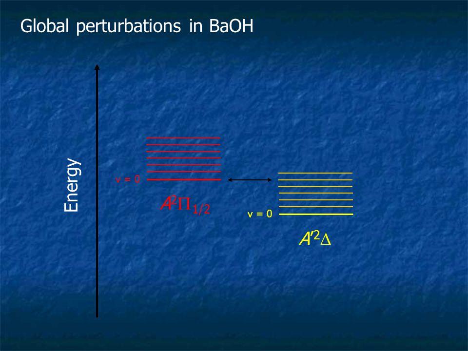 Global perturbations in BaOH A 2  1/2 A'2A'2 Energy v = 0