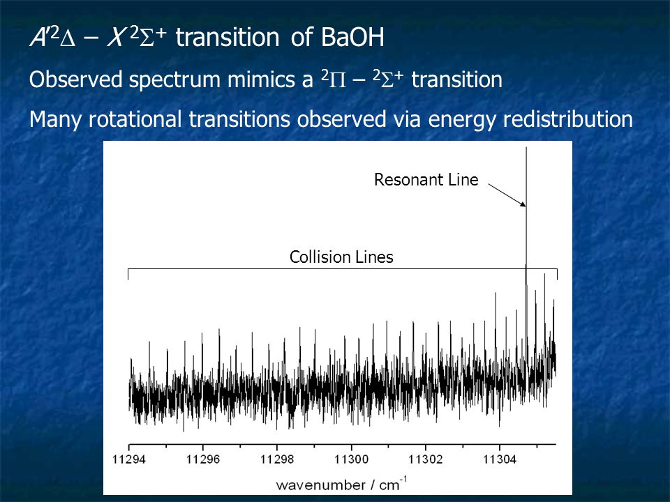 A' 2  – X 2  + transition of BaOH Observed spectrum mimics a 2  – 2  + transition Many rotational transitions observed via energy redistribution Resonant Line Collision Lines