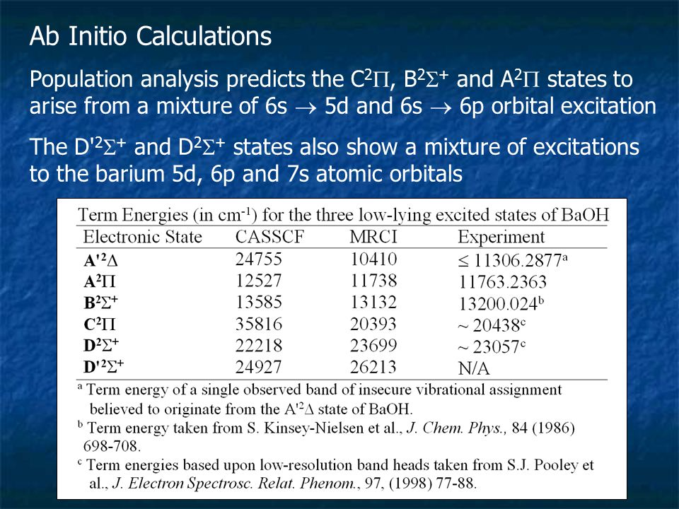 Ab Initio Calculations Population analysis predicts the C 2 , B 2  + and A 2  states to arise from a mixture of 6s  5d and 6s  6p orbital excitation The D 2  + and D 2  + states also show a mixture of excitations to the barium 5d, 6p and 7s atomic orbitals