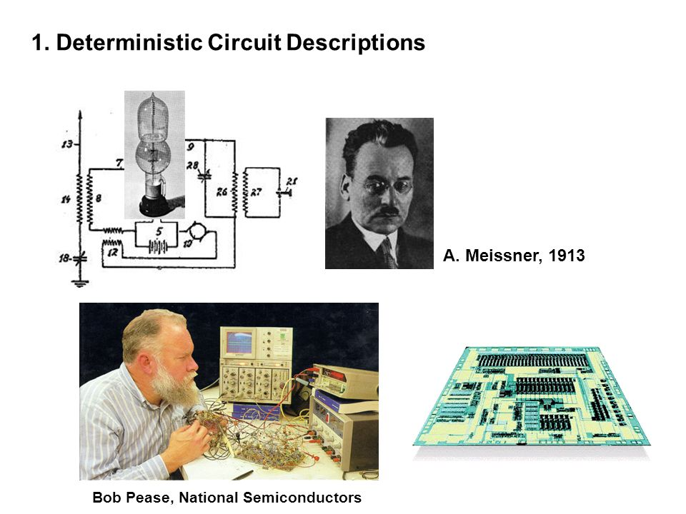 Real Circuit Modelling Circuit-Model Models for Electronic Circuits Partitioning b b Electrical and Electronic Circuits: The Ohm-Kirchhoff-Approach