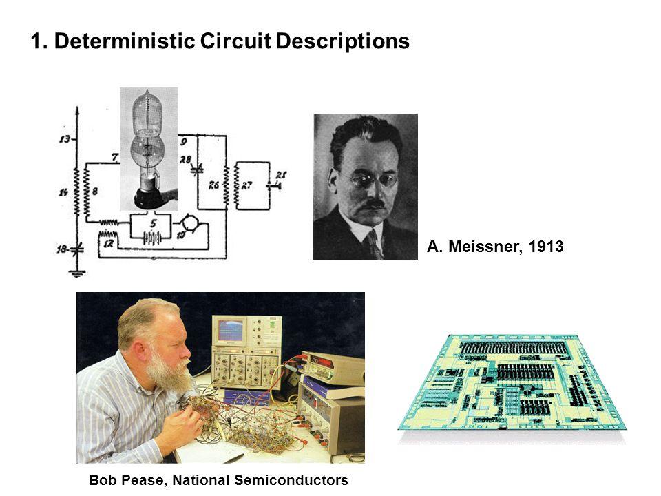 Dynamical Equation: Fokker-Planck stationary SODE