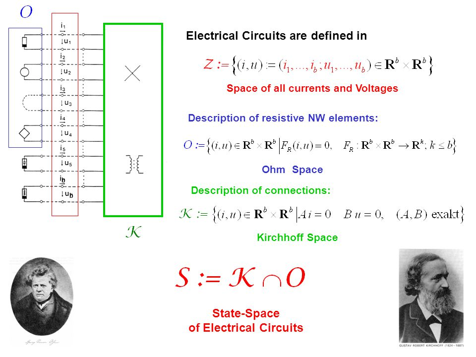Our Approach of Noise Spectra Calculations Stratonovich Machine Current-Voltage Relation Circuit Topology Physical Assumptions Correct Noise Spectra (if the physical assumptions valid) Note: Assumptions are not satisfied if non-thermal effects are included (hot electron effects)
