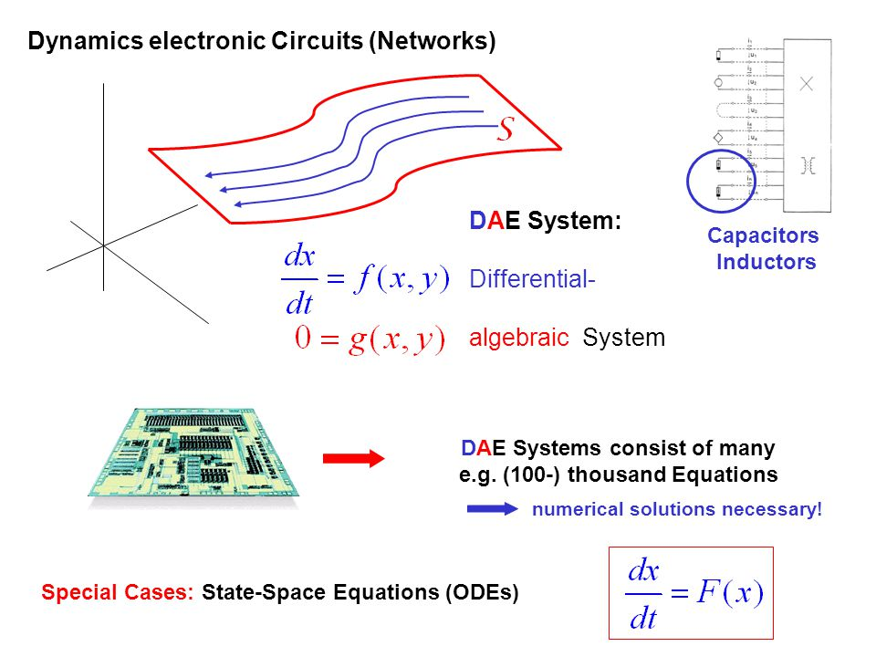 The Thermodynamic Window of a Circuit Currents and Voltages Microscopic Behavior