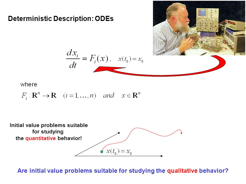 Noisy state equation Formally, one obtains: But: How do we interpret this equation, if n'(t) is not exactly known.