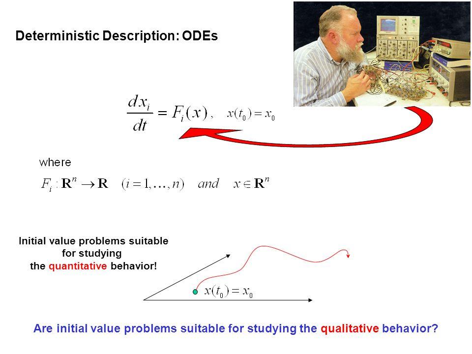 Case 2: Andronov Bifurcation D1D1 P D2D2 invariant measures
