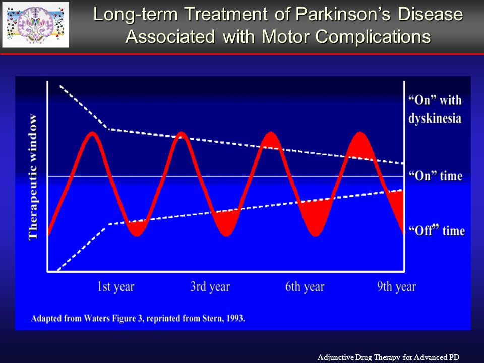 Long-term Treatment of Parkinson's Disease Associated with Motor Complications Adjunctive Drug Therapy for Advanced PD