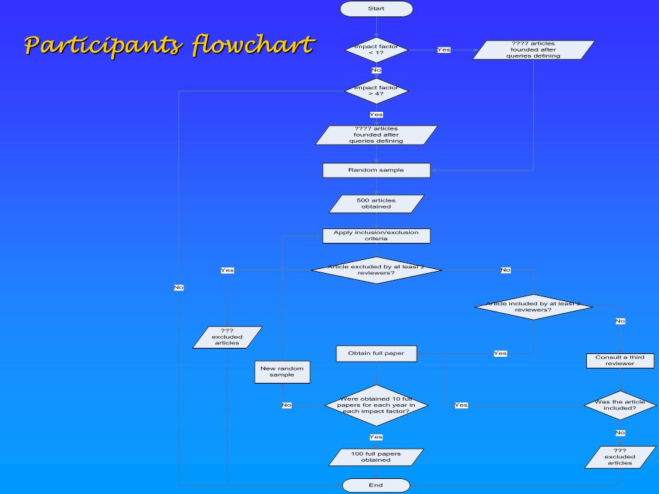 Participants flowchart Participants flowchart