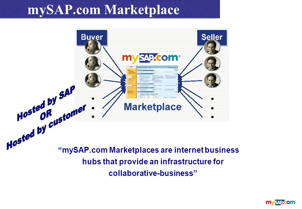 mySAP.com Marketplace mySAP.com Marketplaces are internet business hubs that provide an infrastructure for collaborative-business