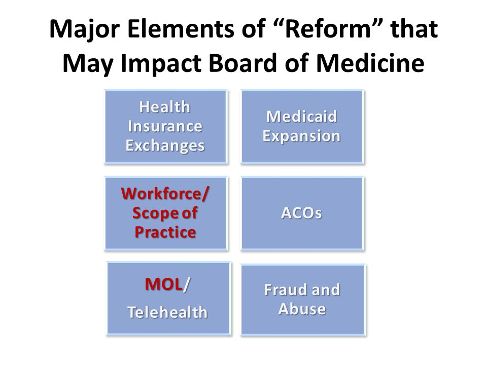 Major Elements of Reform that May Impact Board of Medicine