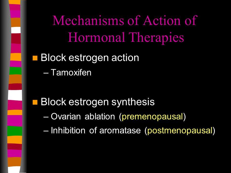 Mechanisms of Action of Hormonal Therapies Block estrogen action –Tamoxifen Block estrogen synthesis –Ovarian ablation (premenopausal) –Inhibition of