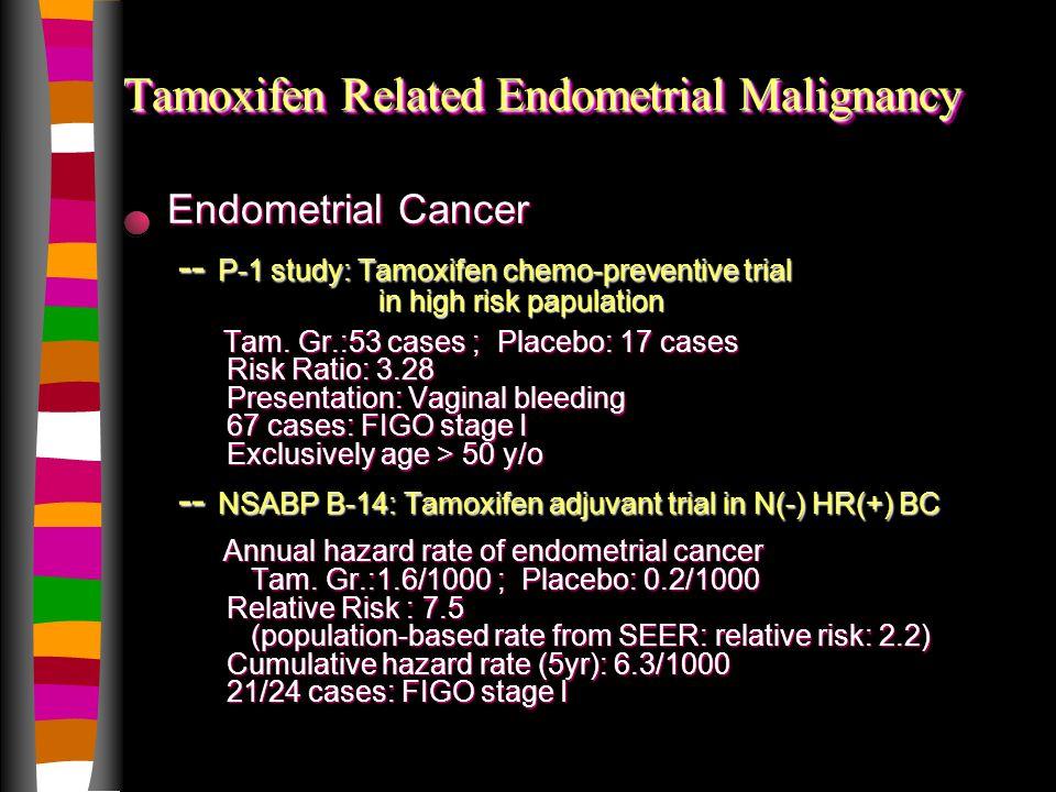 Tamoxifen Related Endometrial Malignancy Endometrial Cancer -- P-1 study: Tamoxifen chemo-preventive trial in high risk papulation -- P-1 study: Tamoxifen chemo-preventive trial in high risk papulation Tam.