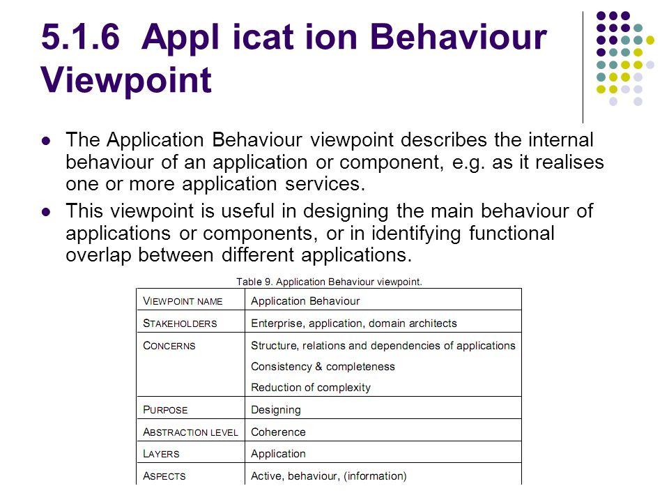 5.1.6 Appl icat ion Behaviour Viewpoint The Application Behaviour viewpoint describes the internal behaviour of an application or component, e.g.