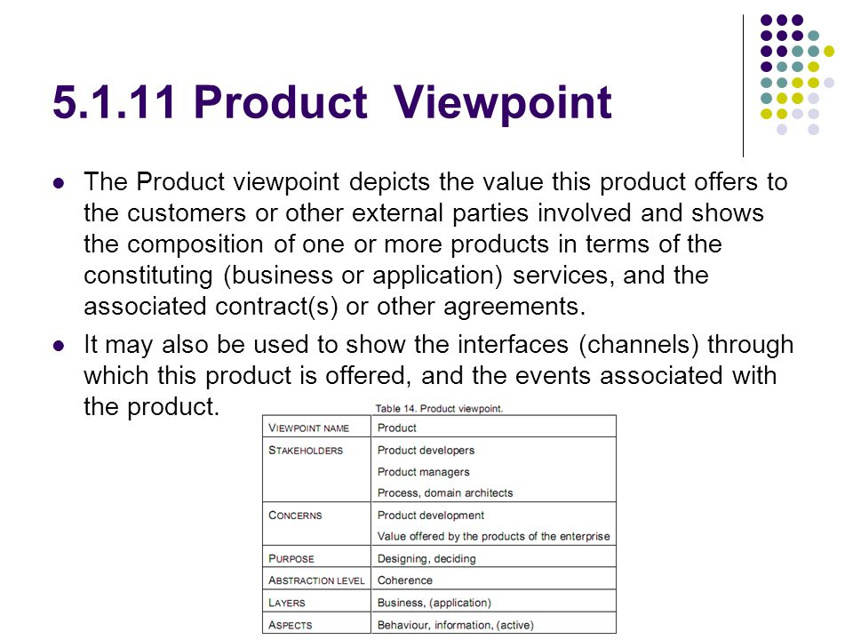 5.1.11 Product Viewpoint The Product viewpoint depicts the value this product offers to the customers or other external parties involved and shows the composition of one or more products in terms of the constituting (business or application) services, and the associated contract(s) or other agreements.